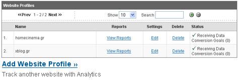 Google Analytics 01