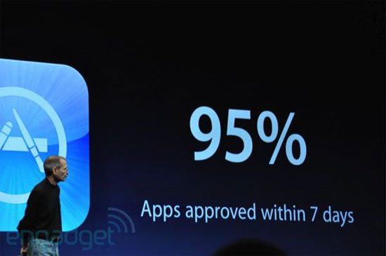 Apps approved