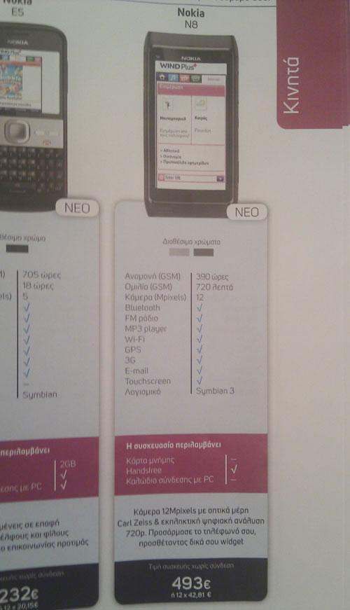 WIND, Nokia N8