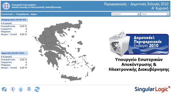 Aποτελέσματα Εκλογών 2010
