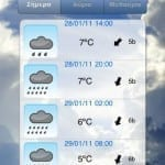 Kairos iPhone App
