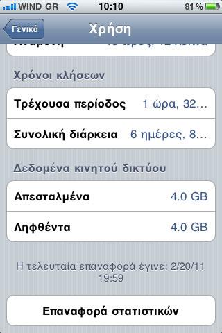iPhone χρήση data 8GB