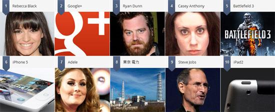 Google Zeitgeist 2011: Οι κορυφαίες αναζητήσεις για το 2011