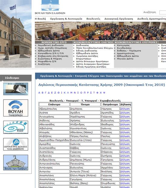 Δες τα Πόθεν Έσχες όλων των βουλευτών στο internet