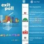 Εκλογές 2012: Exit Poll σε χρήστες συσκευών iOS (iPhone, iPad, iPod touch)