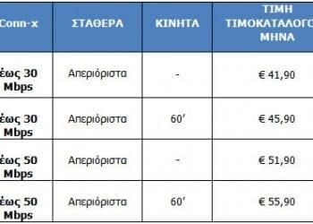ΟΤΕ VDS Τιμοκατάλογος