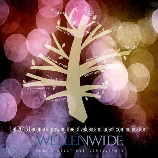 Ευχετήρια κάρτα Wellenwide