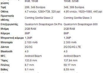Nexus 5 vs Nexus 4