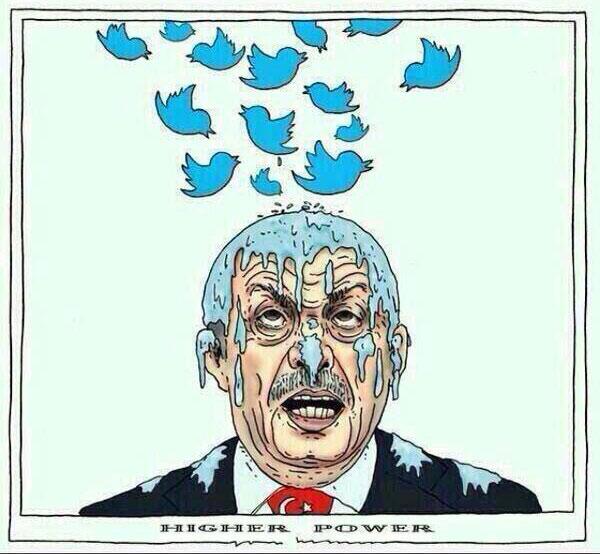 Ερντογάν απαγόρευση Twitter