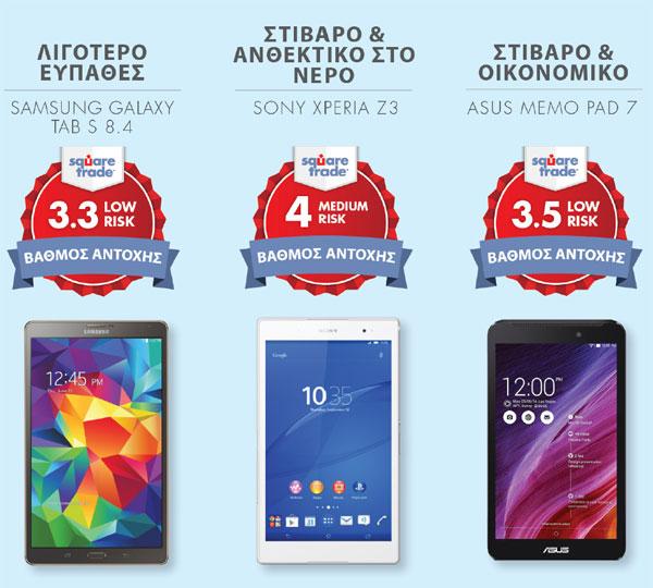 Ποια tablet αντέχουν περισσότερο