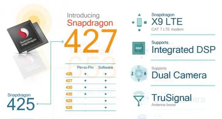 Qualcomm Snapdragon 427