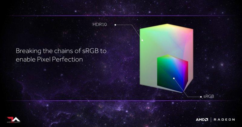 AMD Radeon FreeSync 2