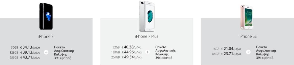 iStorm iUpgrade prices