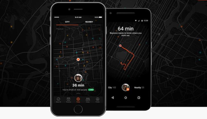 Human Activity tracker