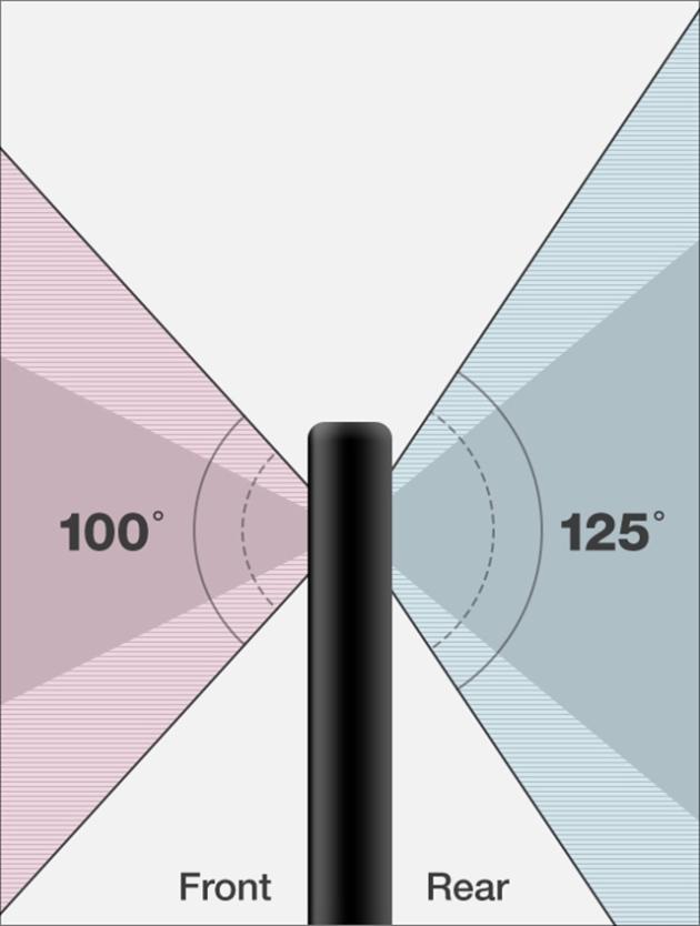 LG G6 Camera Angles
