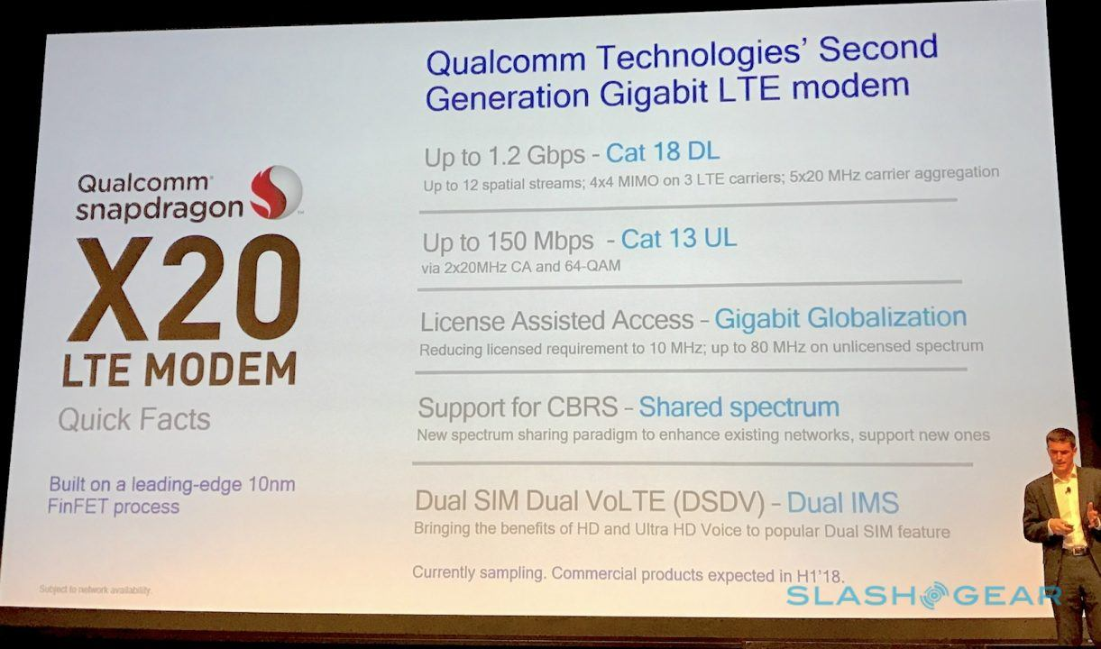 Qualcomm Snapdragon X20
