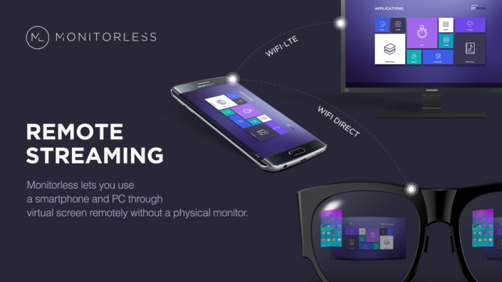 Samsung C Lab VR projects MWC 2017 (2)