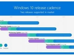 Microsoft Windows 10 update future plans release