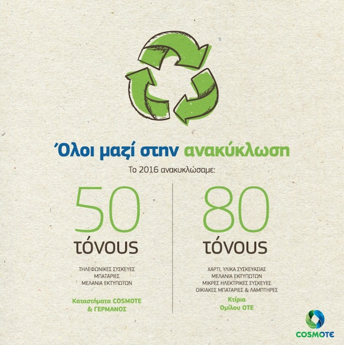 COSMOTE Recycling 2016