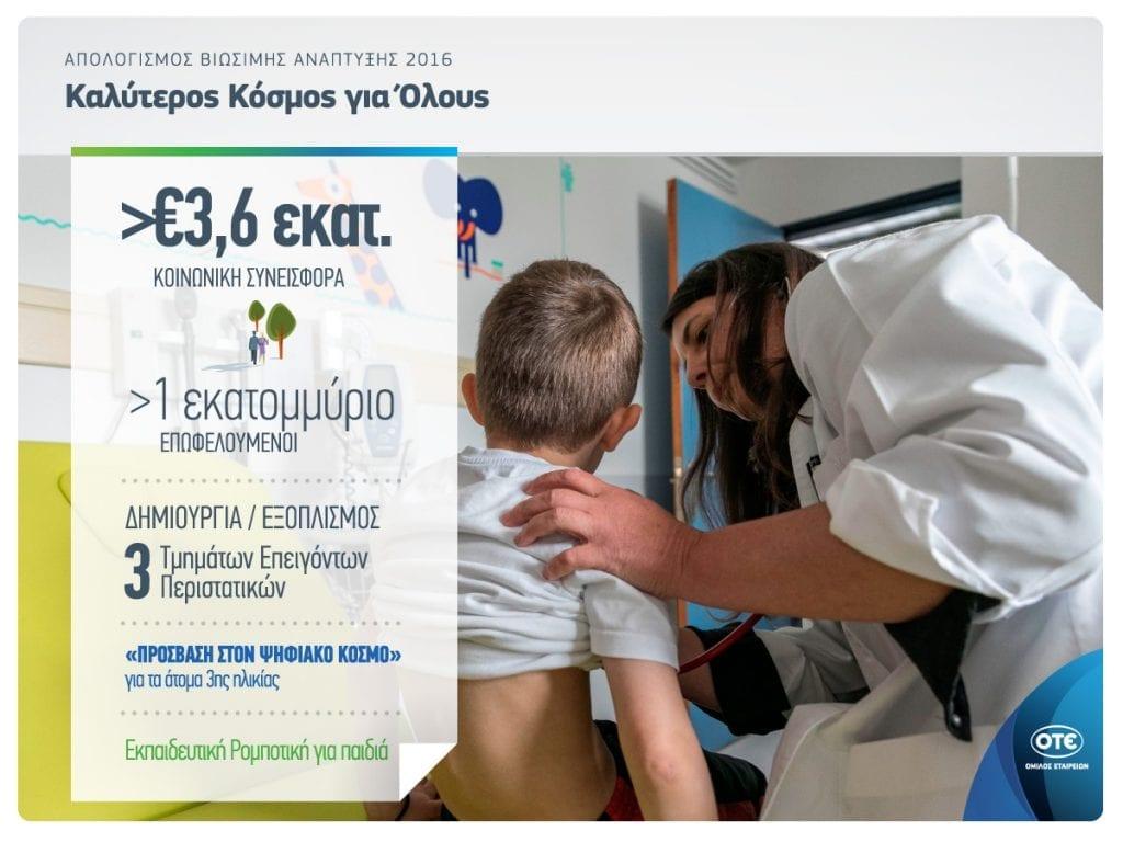 ΟΤΕ - Apologismos Viosimis Anaptiksis 2016 Koinonia