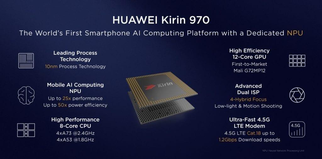 Huawei Kirin 970 chipset
