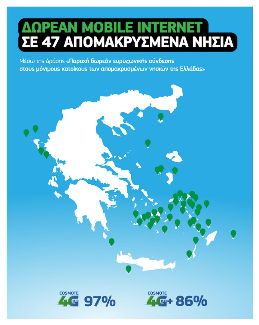 COSMOTE Mobile Internet infographic