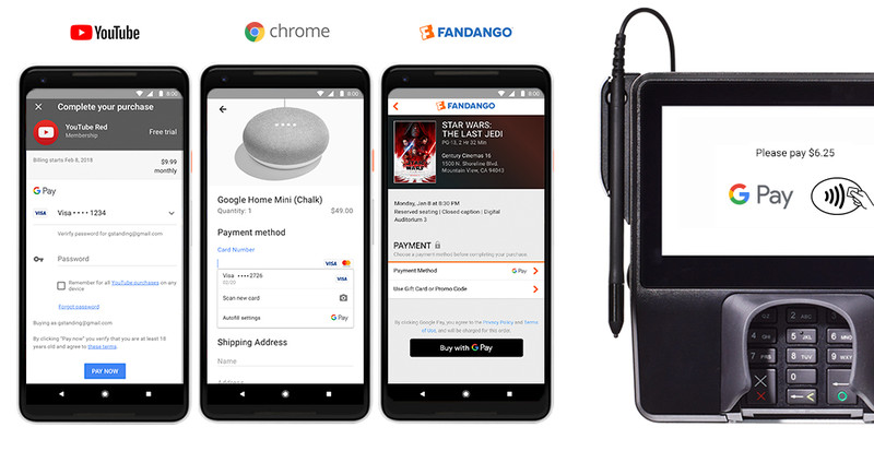 Google Pay payment