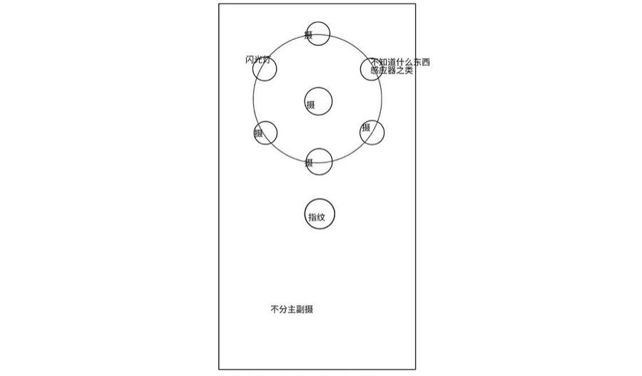 Nokia 10 Penta Camera Baidu Leak Sketch