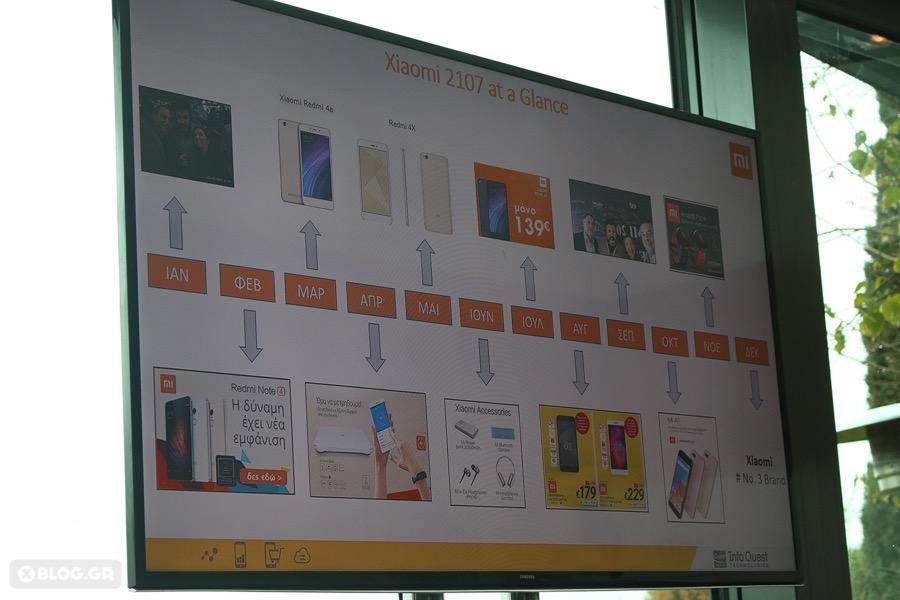 Xiaomi Greece 2017 in a glance