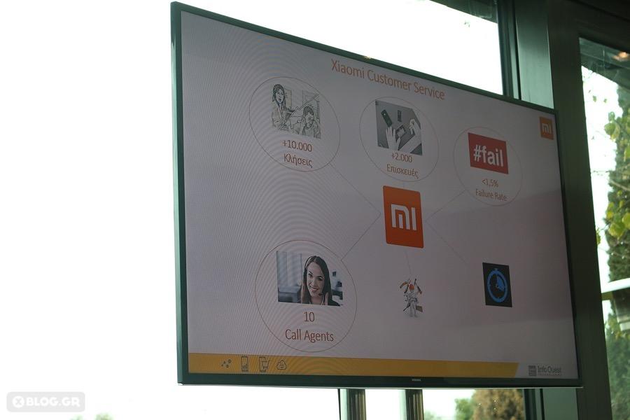 Xiaomi Greece customer service