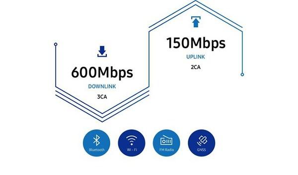 Samsung Exynos 7 Series 9610 modem