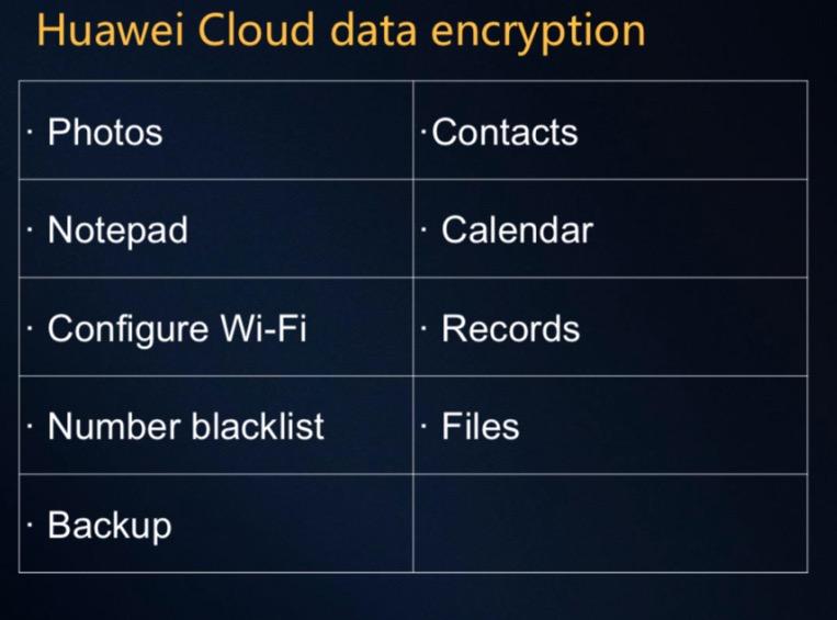 Huawei Mobile Cloud encryption