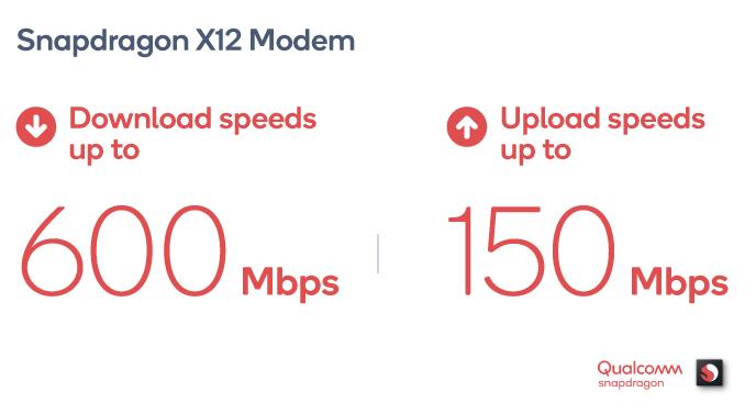 Qualcomm Snapdragon 670 modem speeds