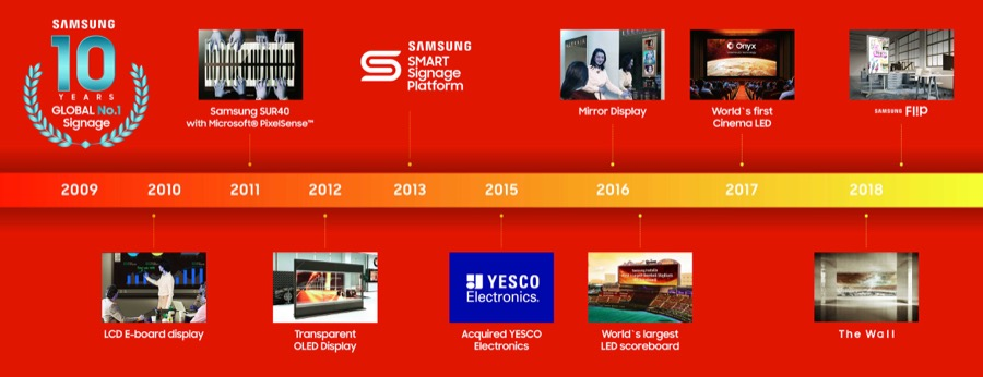 Samsung 10 years no.1 in digital signage history