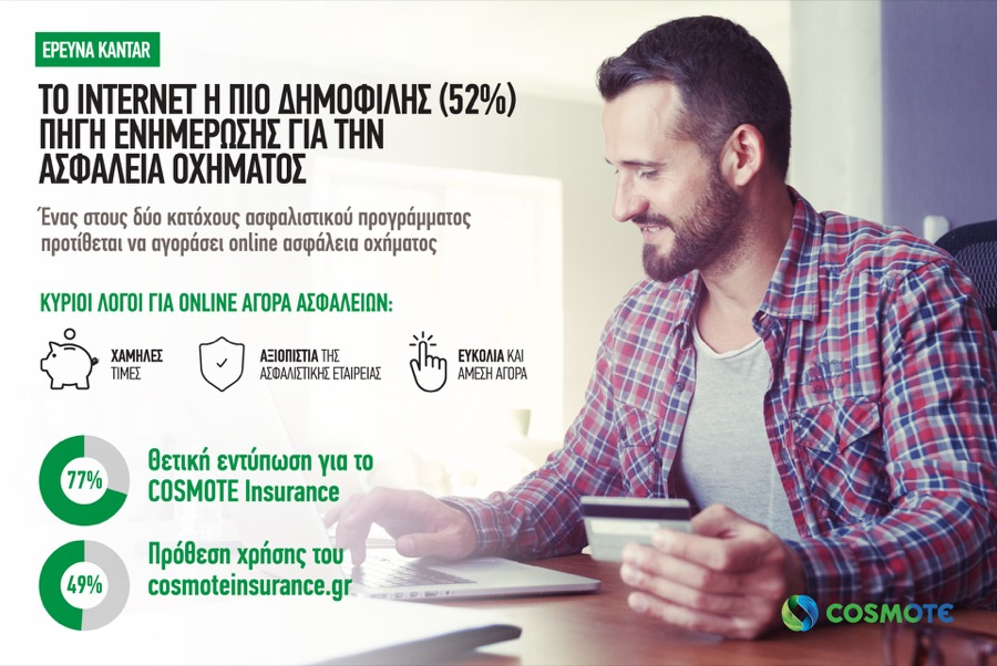 COSMOTE Insurance Survey infographic