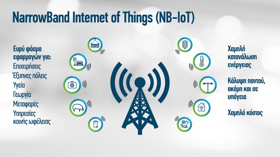 COSMOTE NB-IoT Infographic gr fin