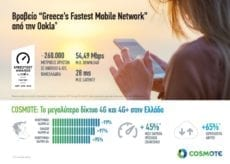 COSMOTE OOKLA August 2019 GR