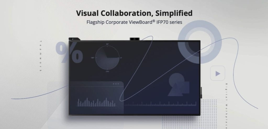 ViewSonic ViewBoard IFP70 series