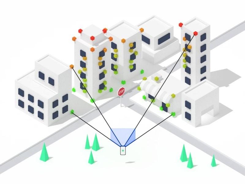 Η Facebookεξαγόρασε τηScape Technologies - Visual Positioning Service
