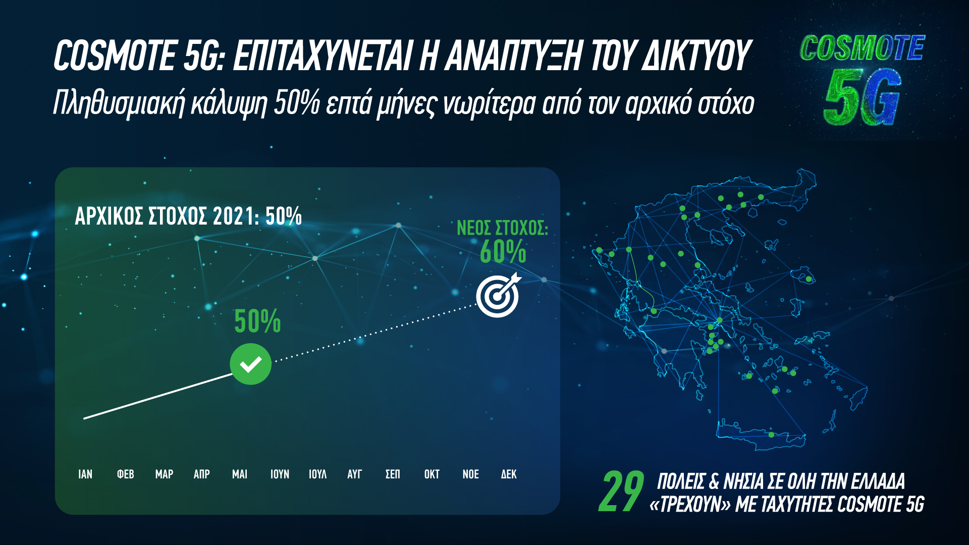 COSMOTE 5G Coverage Infographic