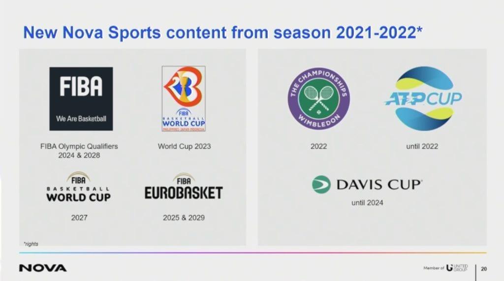 Nova Sports Content From Season 2021 2022 2