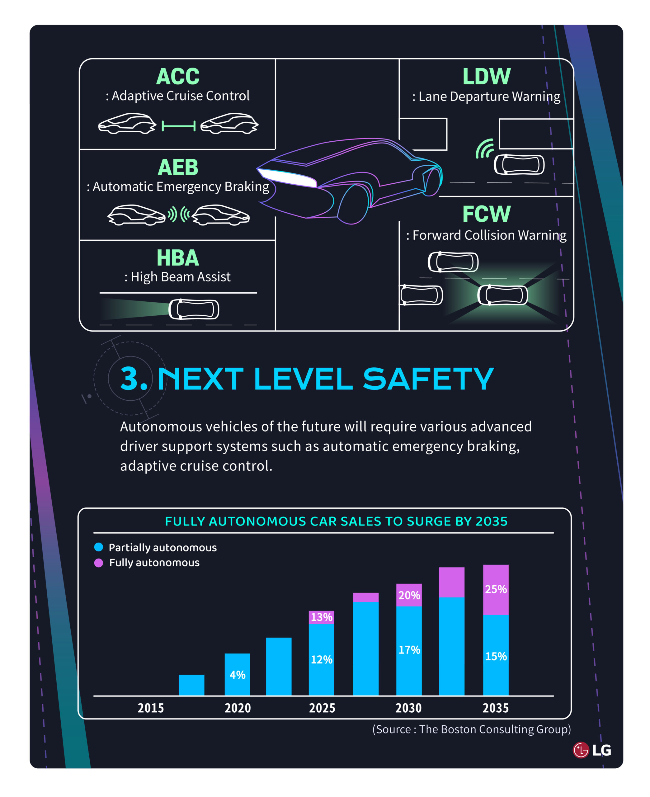Lg Future Mobility 04