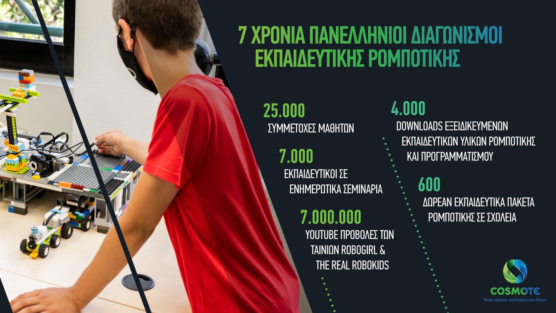 COSMOTE EduRoboticsContest 2021 Infographic